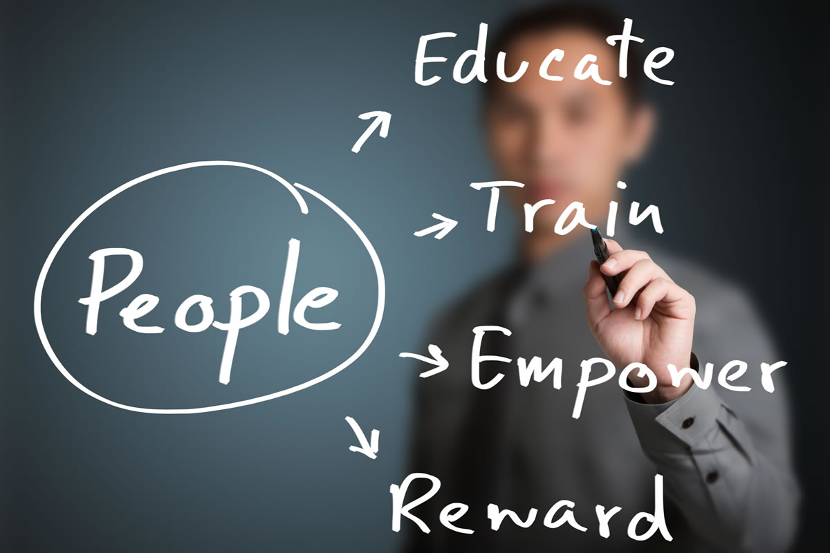 Human Resources small business